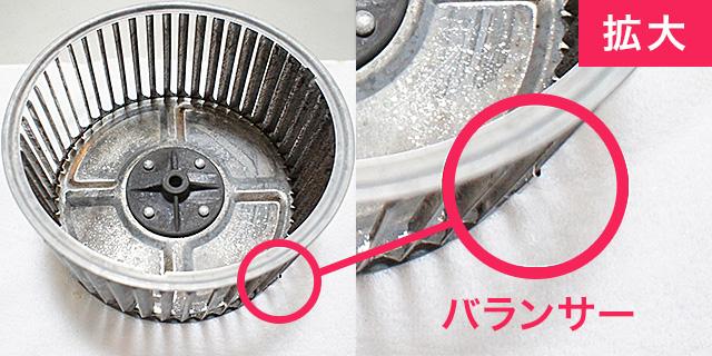 換気扇の掃除 重曹